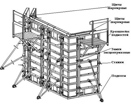 Схема стеновой конструкции