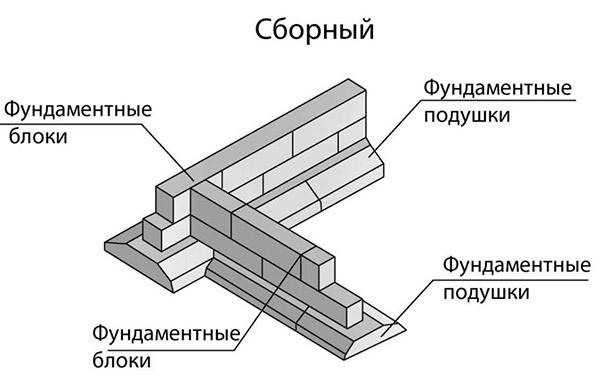 Схема укладки ФБС