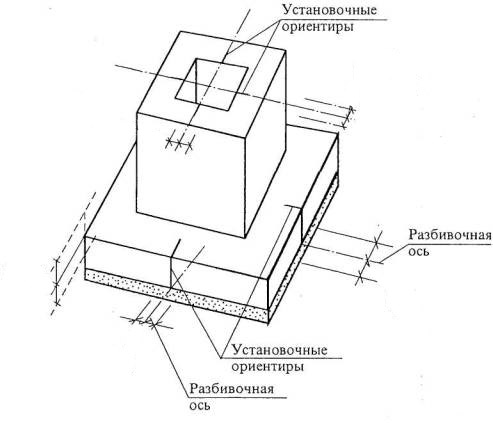 Схема установки стаканов