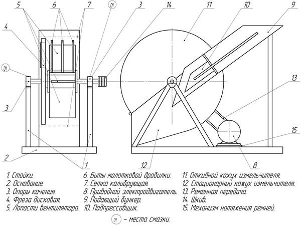 Схема устройства дробилки