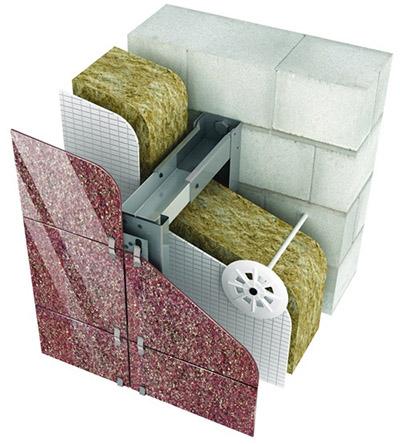 Теплоизоляция минераловатными плитами