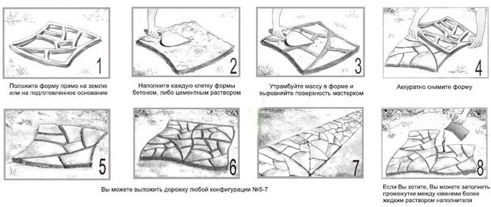 Заливка форм