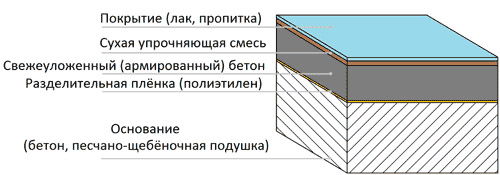 Астрахани в шумоизоляция автомобилей