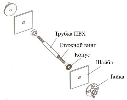 Схема установки трубки