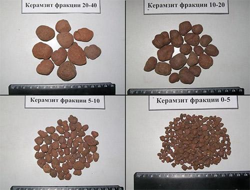 Фракции, применяемые в керамзитобетоне