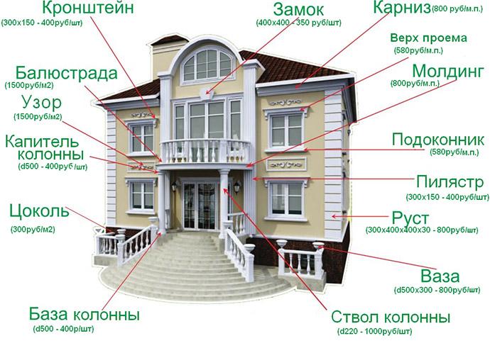 Декоративные изделия
