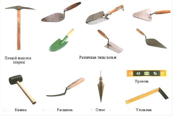 Какие инструменты могут понадобиться