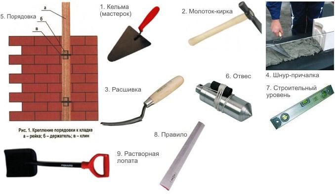 Какие инструменты понадобятся