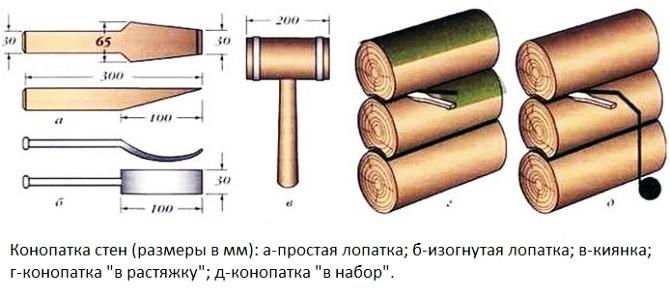 Монтаж джутовой теплоизоляции