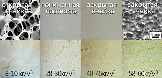 Плотность пенополиуретана