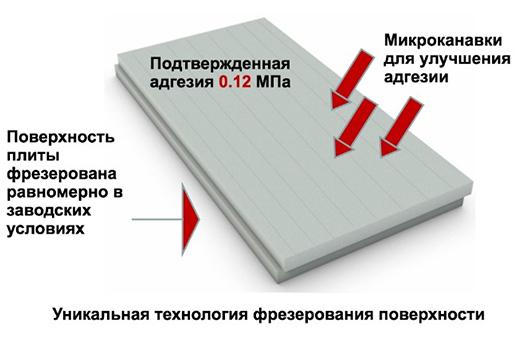 Проходной элемент для дымохода для мягкой кровли