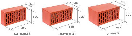 Кирпич керамический полнотелый технические характеристики