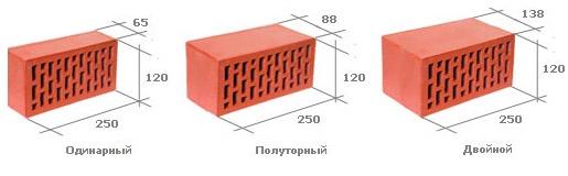 Размер кирпича силикатного белого полуторного