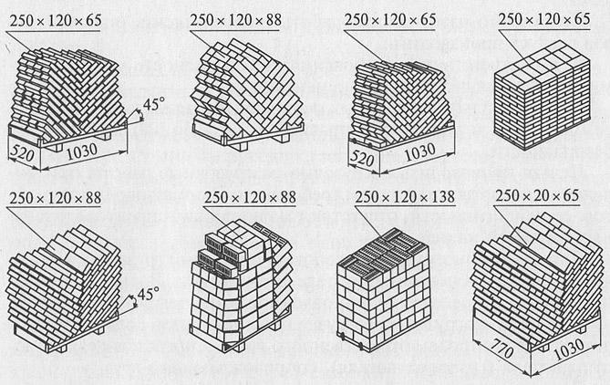Способы укладки блоков