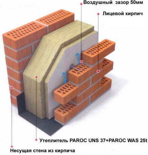 Схема монтажа Paroc