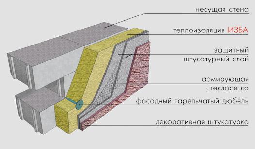 Схема укладки изоляции Изба