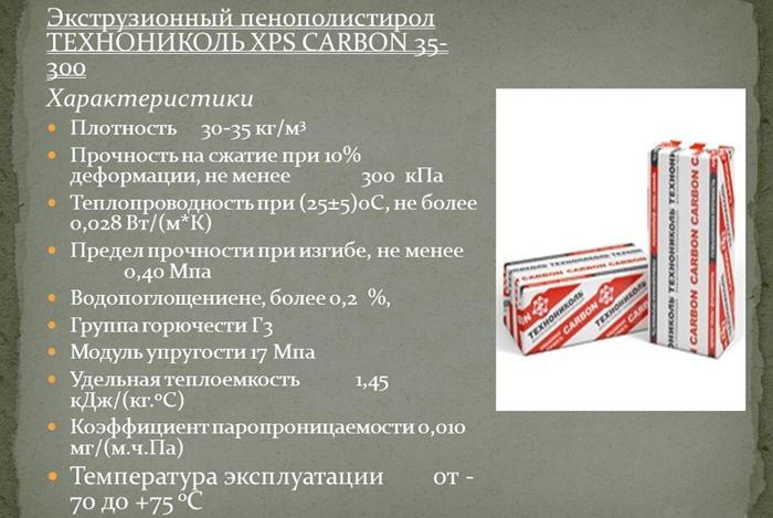 Технониколь XPS Carbon