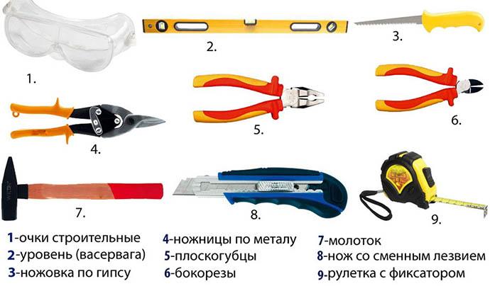 Инструменты для работы с ГКЛ