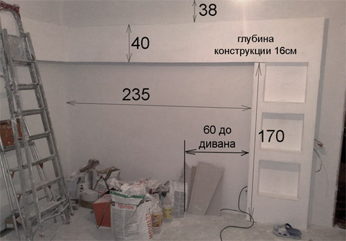 Пример гипсокартонной конструкции