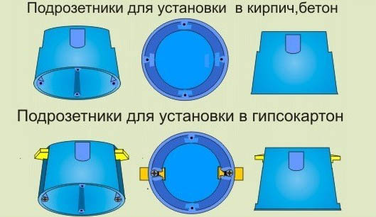 Разновидности монтажных коробок