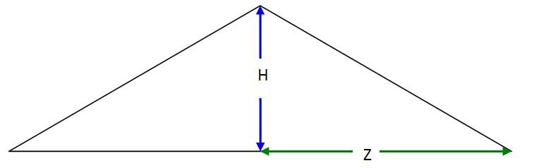 Соотношение параметров крыши