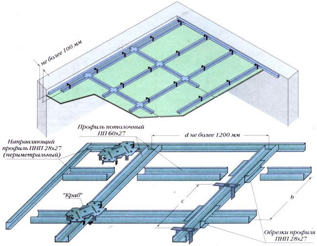 Схема потолка из гипсокартонных листов