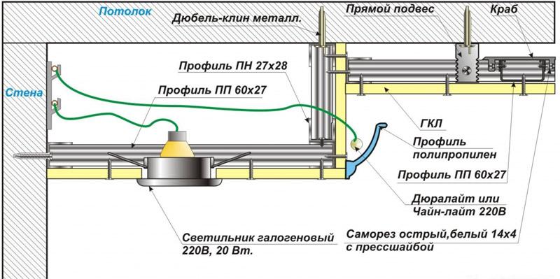 Схема двухуровневой системы из гипсокартона