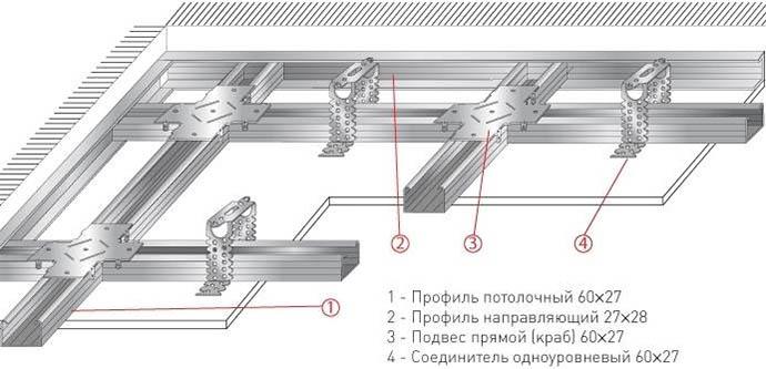 Схема потолочной обрешетки под гипсокартон