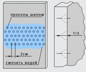 Техника прокалывания ГКЛ