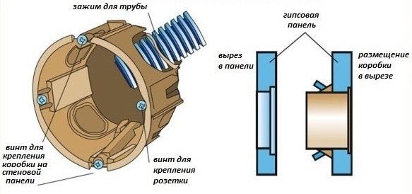 Устройство подрозетника