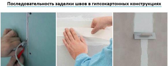 Заделка швов ГКЛ