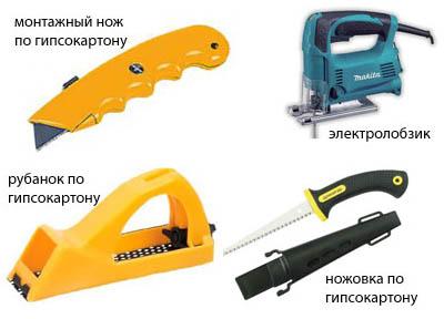 Инструменты для ГКЛ