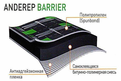 Ковер Shinglas Anderep Barrier