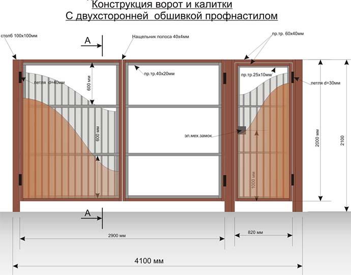 Конструкция с двухсторонней обшивкой