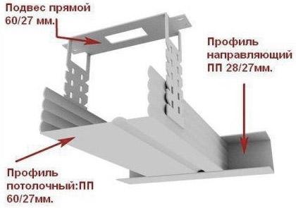 Крепление каркаса на подвес