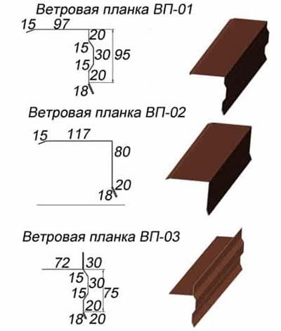 Модели доборов