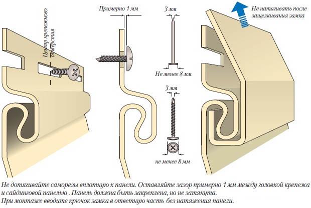 Монтаж виниловых панелей