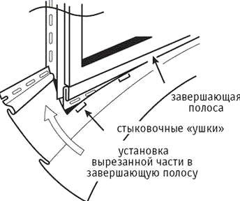 Монтаж сайдинга в завершающую полосу