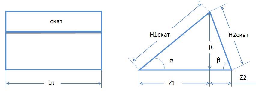 Скат ассиметричной постройки