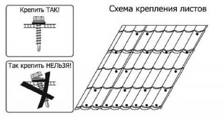 Схема крепления саморезов на лист металлочерепицы