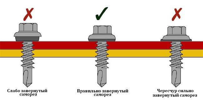 Правила установки крепежа