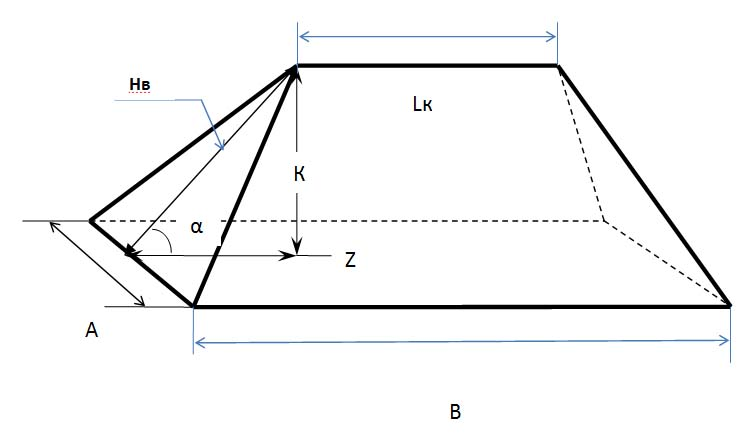 Четырехскатная вальмовая конструкция