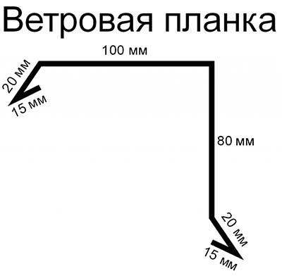 Размеры ветровой планки