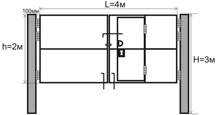Размеры ворот с калиткой