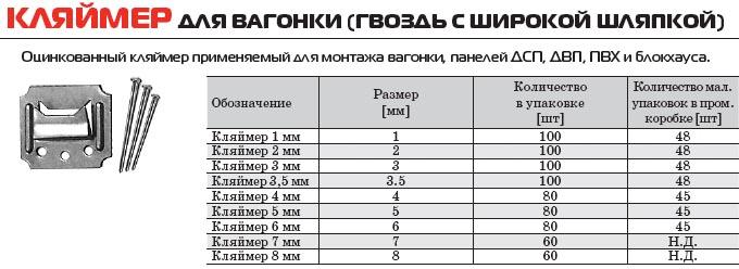 Размеры кляймеров