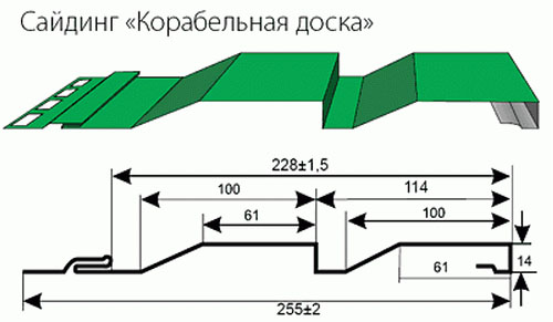 Размеры корабельной доски