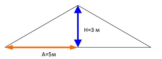 Определение наклона