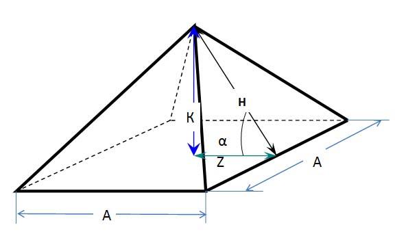 Схема шатровой установки