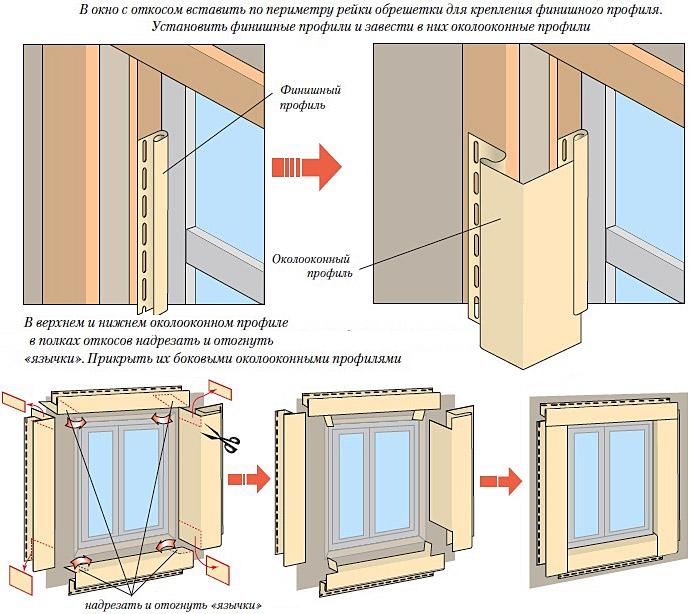Схема отделки окон панелями сайдинга