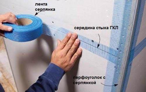 Технология приклеивания серпянки